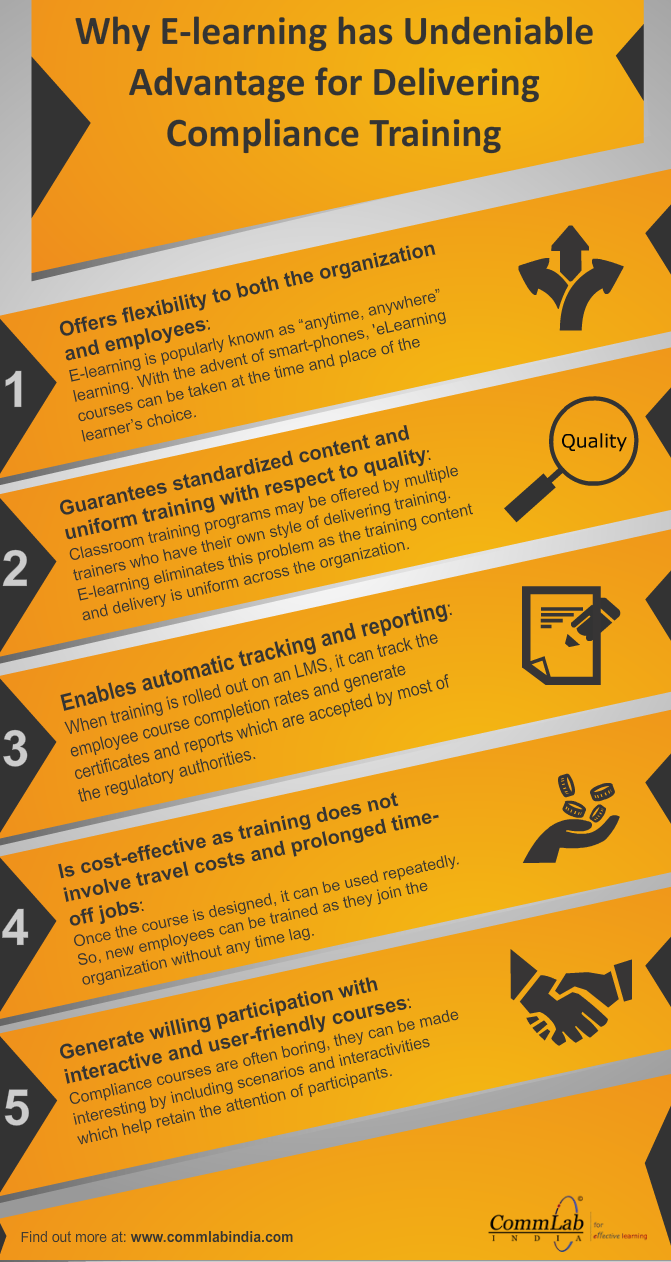Why is E-learning the Right Medium to Deliver Compliance Training [Infographic]