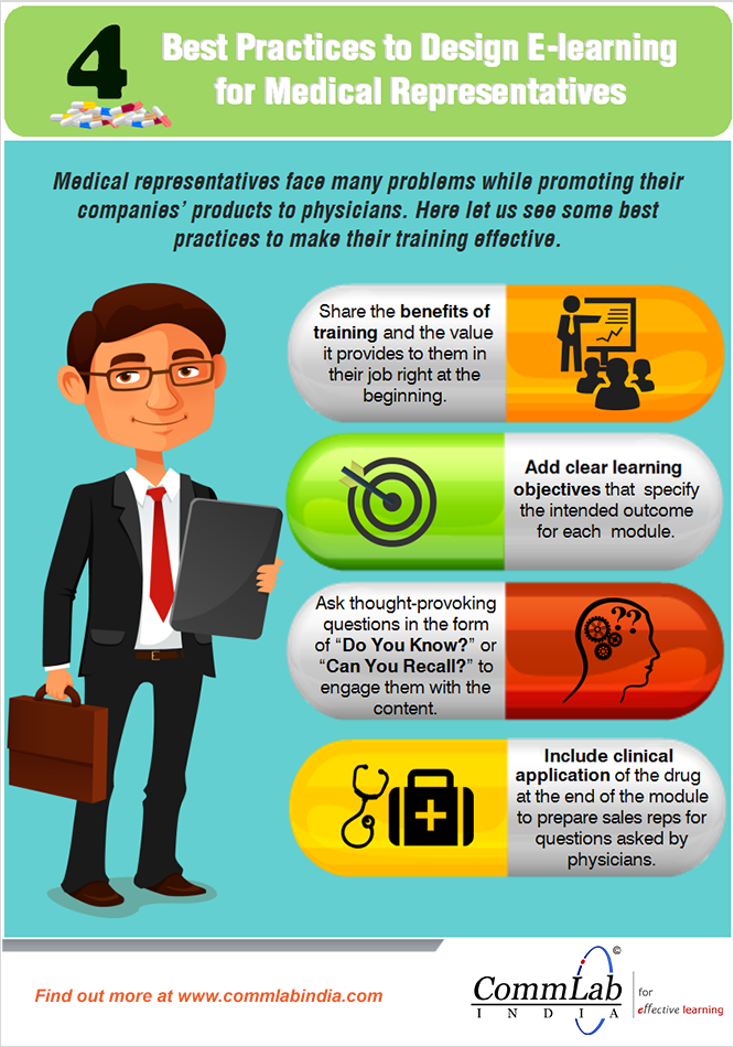 Training Medical Representatives - A Few Best Practices [Infographic]