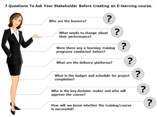 7 Questions to Ask the Stakeholder Before Creating an Online Course