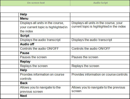 Create a Translation Template