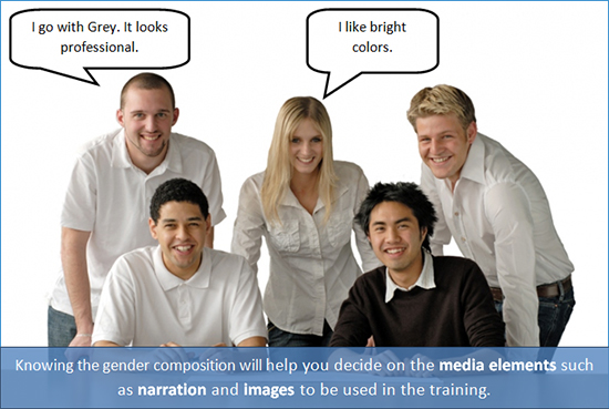 What is the gender composition of the target audience