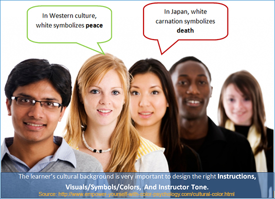 What is the learner's cultural background