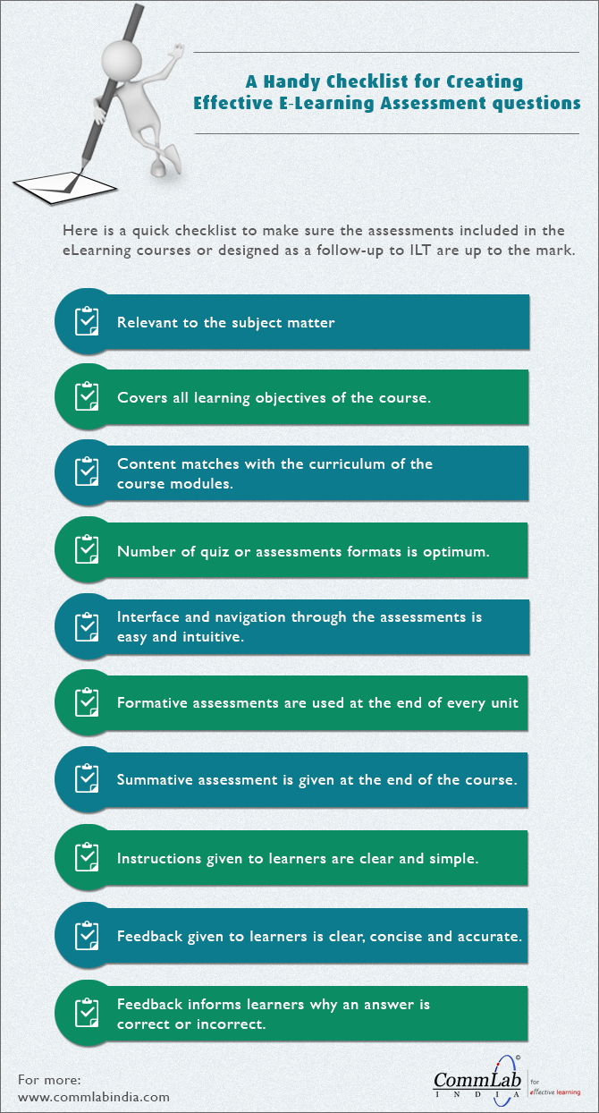 A Handy Checklist for Creating Effective E-learning Assessment Questions [Infographic]