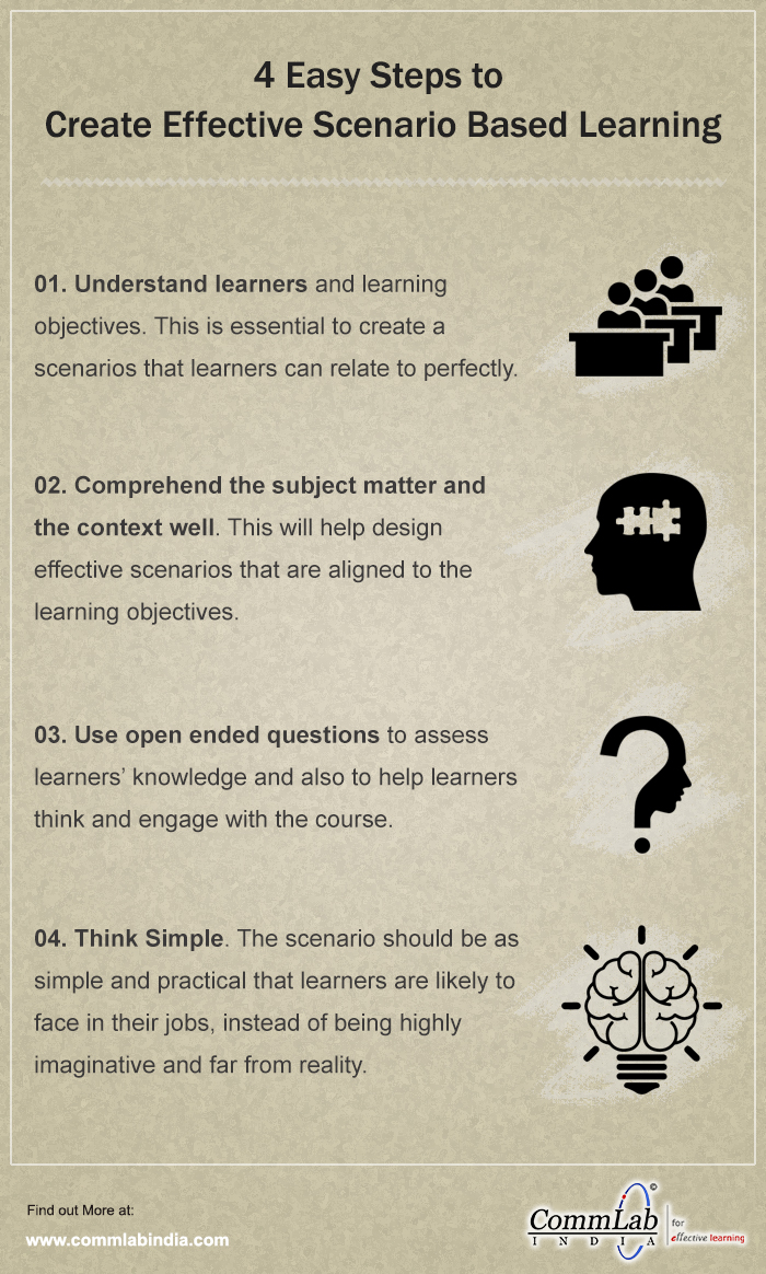 4 Easy Steps to Create Effective Scenario Based Learning [Infographic]