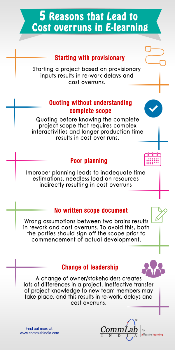 E-learning Project Management: Preventing Cost and Time Overruns [Infographic]