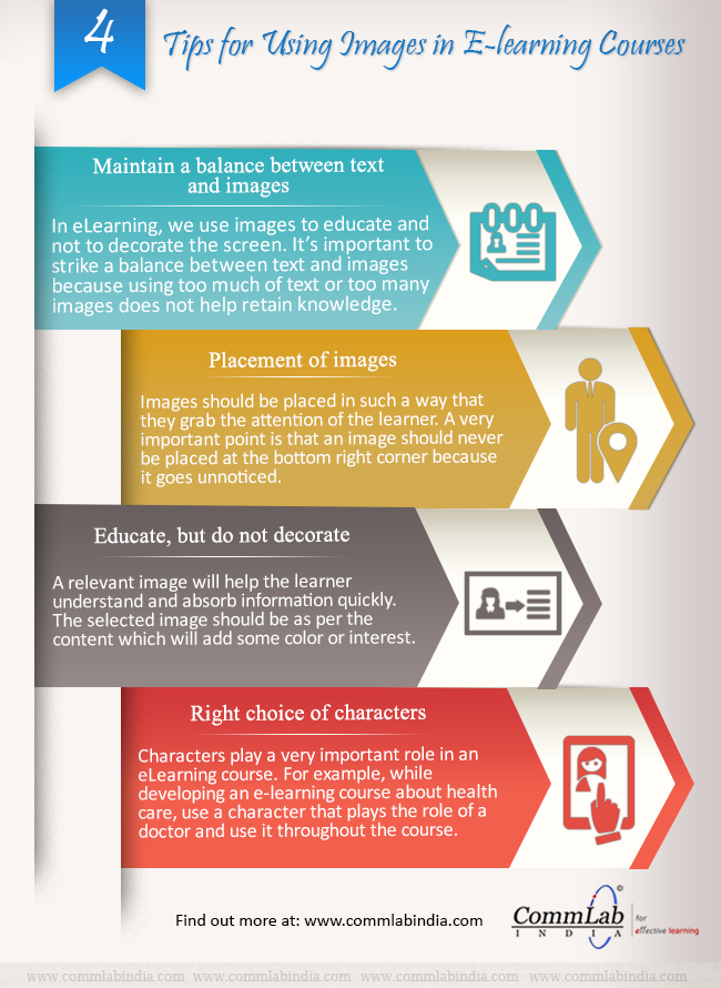 Unleashing the Power of Images in Online Courses [Infographic]