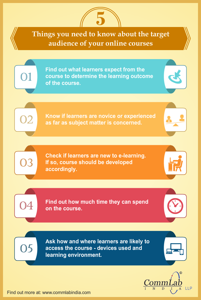 learner analysis template - learner analysis 5 things you need to do infographic