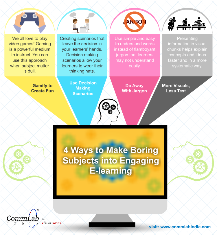 E-learning Design: 4 Tips to Make Boring Learning Content Interesting [Infographic]
