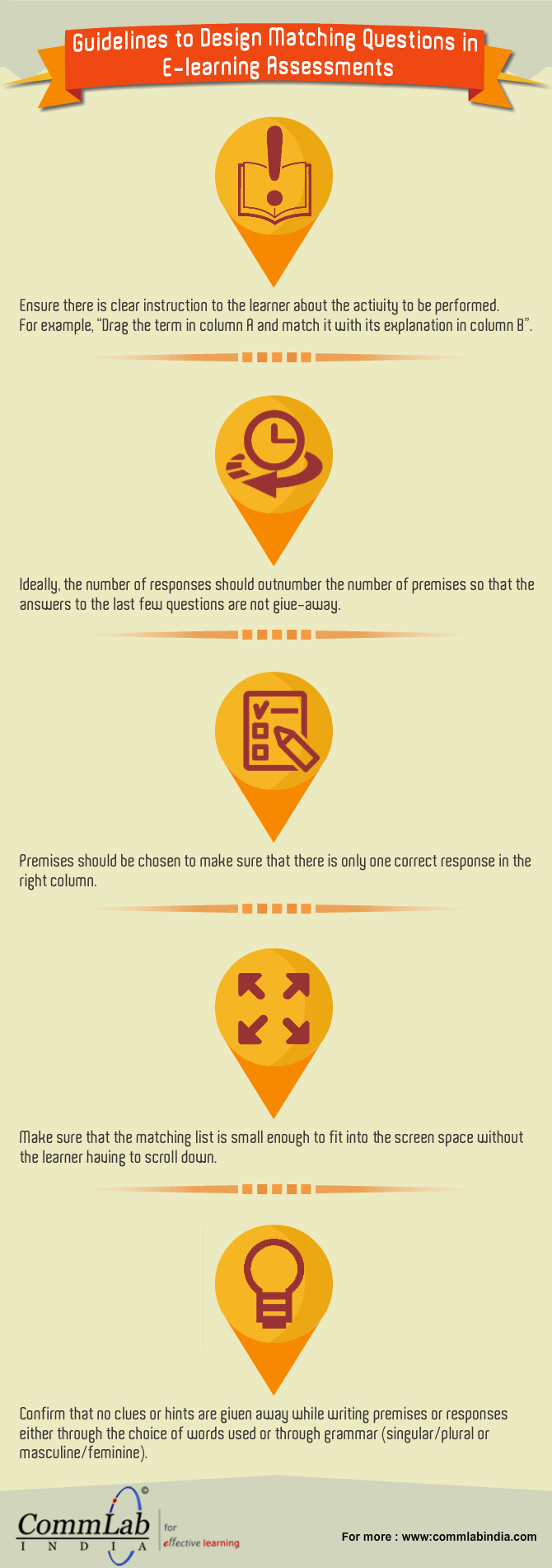 Guidelines to Design Matching Questions in E-learning Assessments [InfoGraphic]