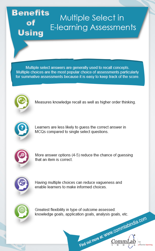 Why Multi-select Questions Work in E-learning Assessments [Infographic]