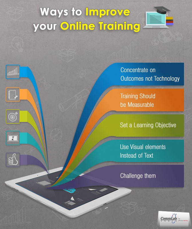 Enhancing the Efficacy of E-learning Programs - A Few Proven Tips [Infographic]