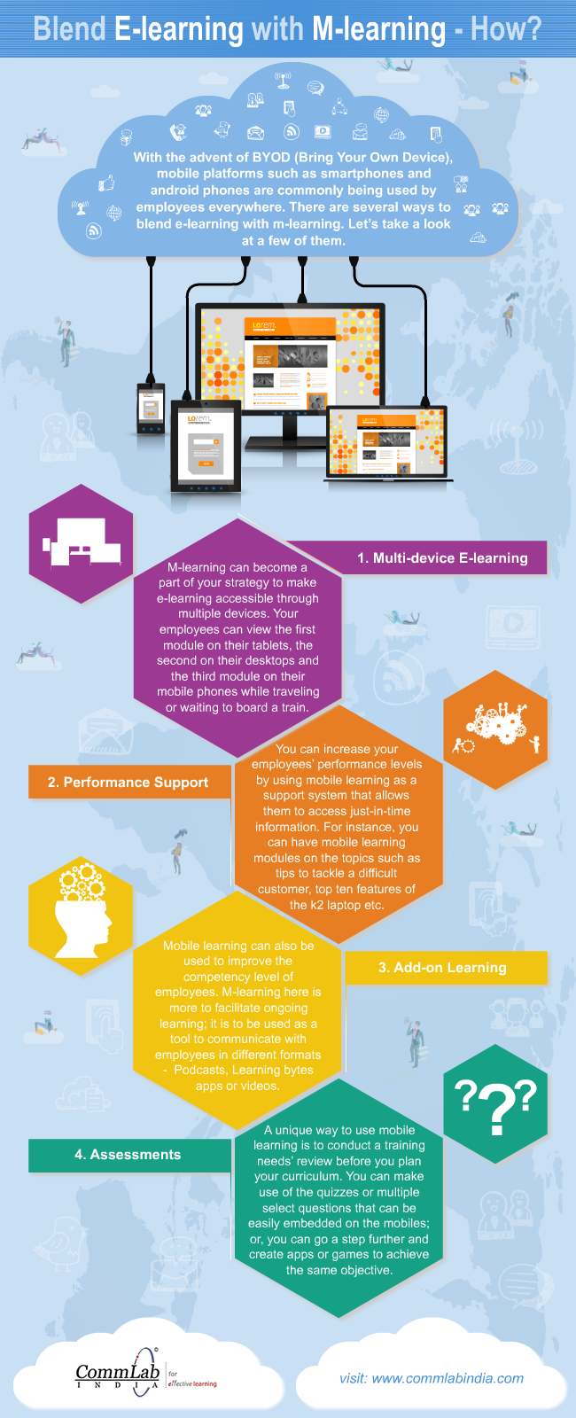 Creating the Perfect Blend of E-learning and M-learning [Infographic]