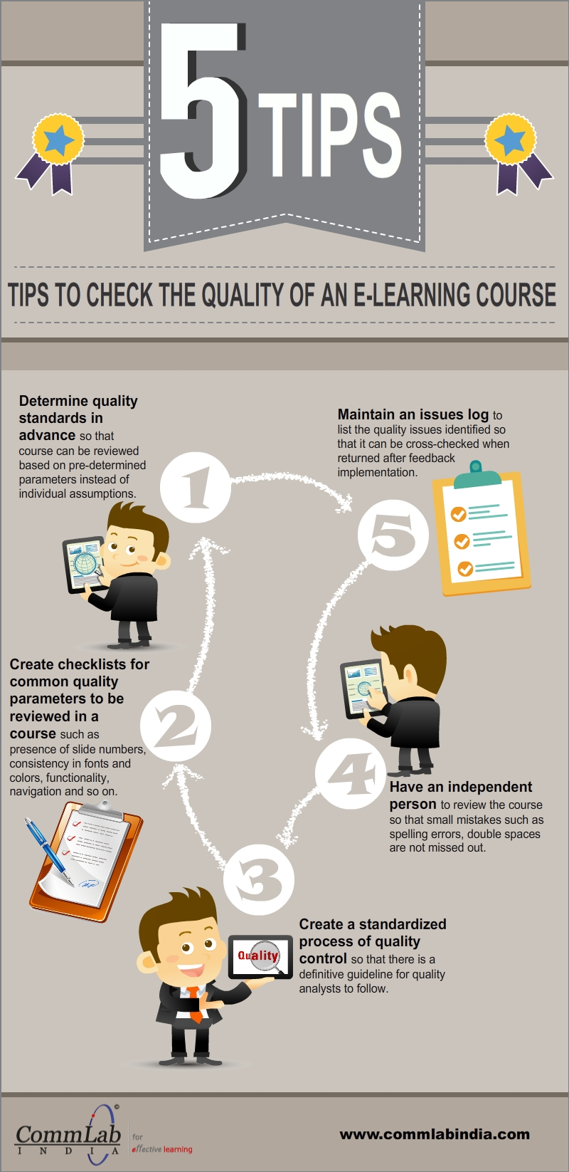 5 Tips to Check the Quality of an E-learning Course