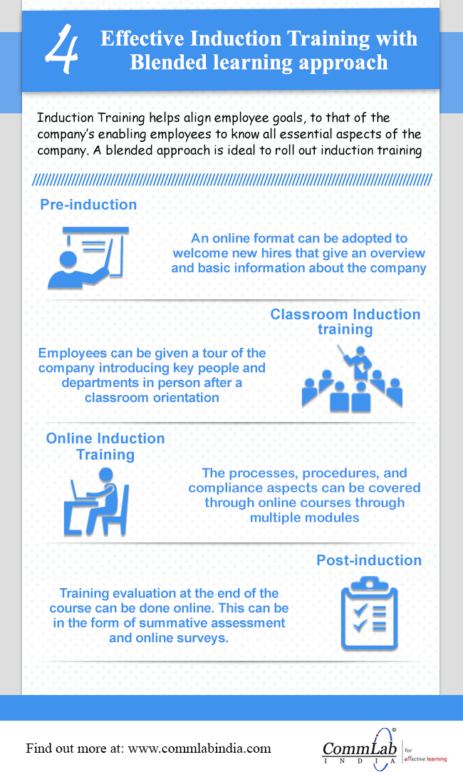 Blended Learning for Better Induction Training [Infographic]