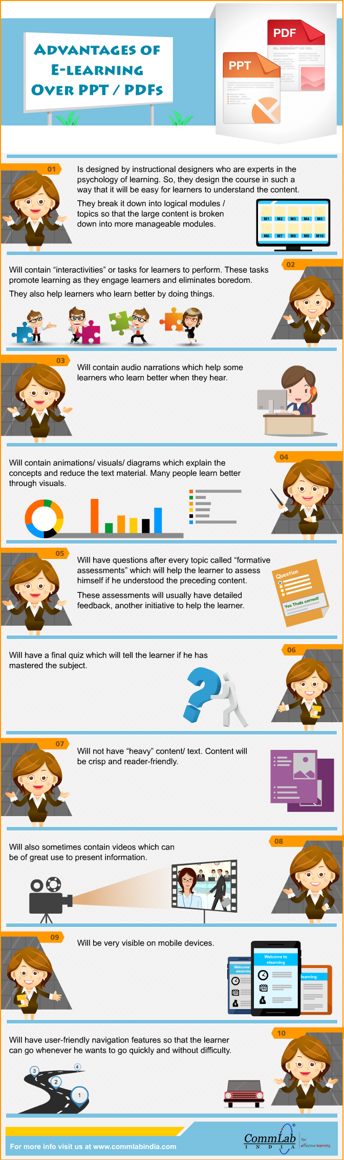E-learning - Why Is It More Effective Than PPT and PDF Files [Infographic]