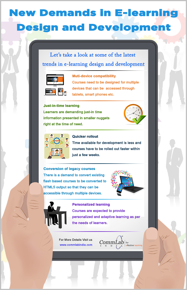 5 E-learning Trends Shaping the Corporate Training World [Infographic]