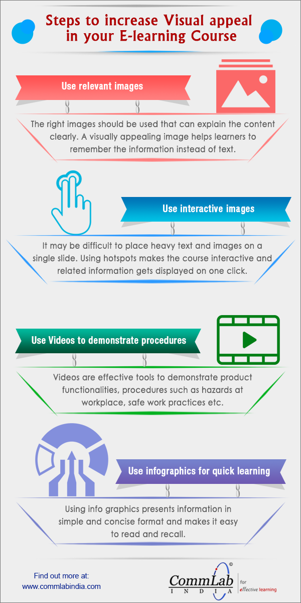 Steps to Enhance Visual Appeal of Online courses [Infographic]
