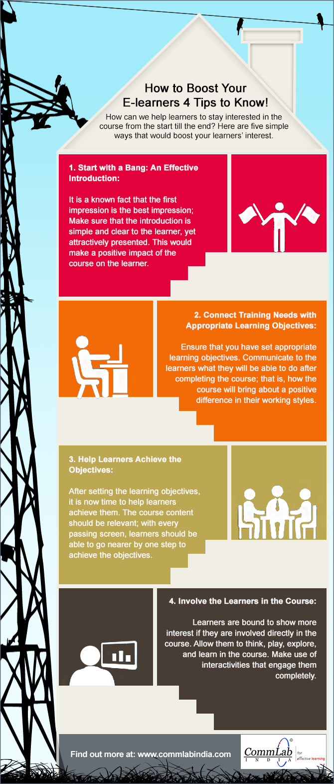 Online Training Design: 4 Tips to Enhance Efficacy of E-learning Courses [Infographic]