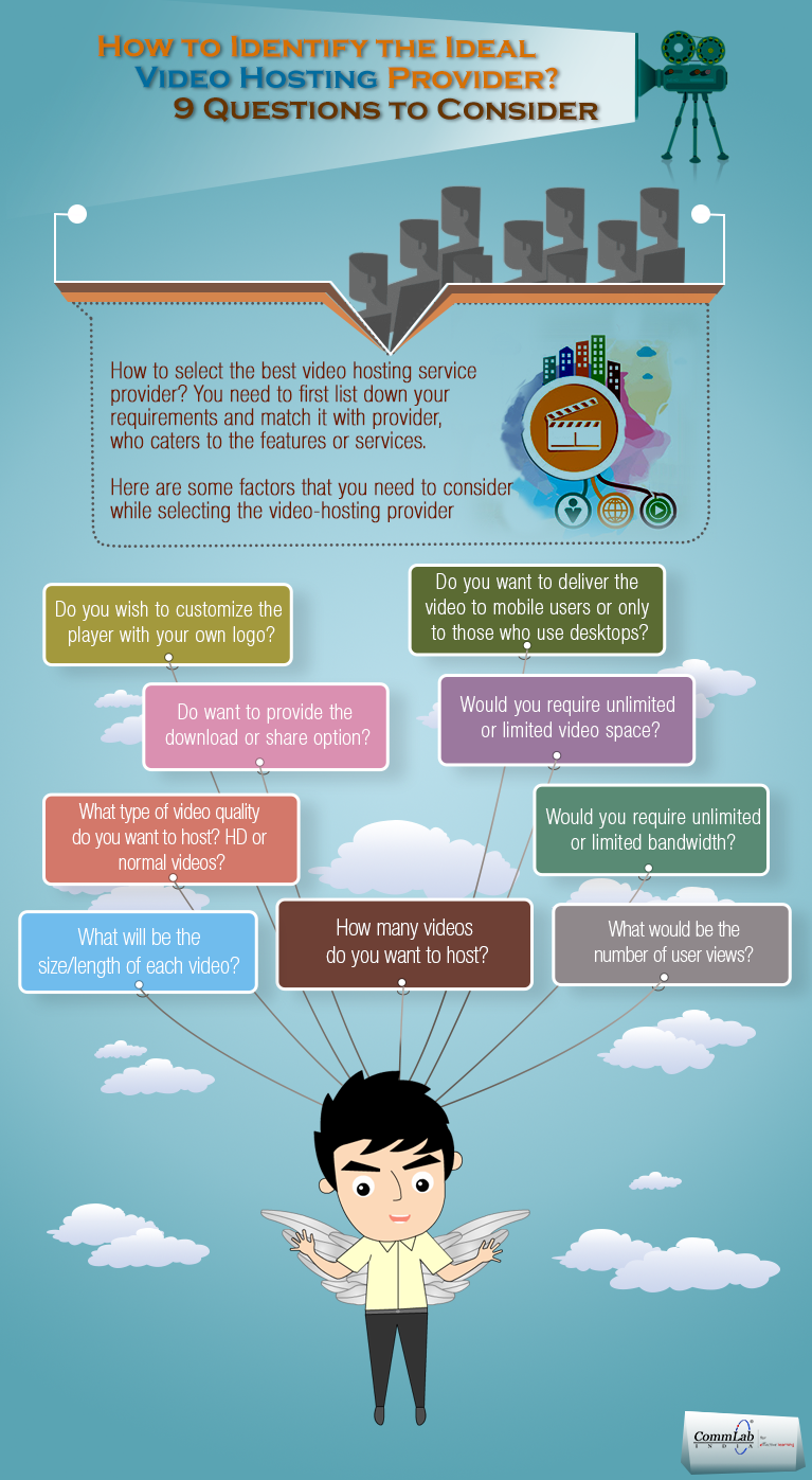 How to Identify the Ideal Video hosting Services? [Infographic]
