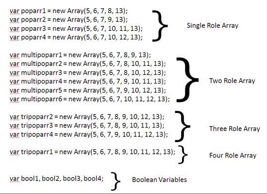 Combinations and Boolean variables