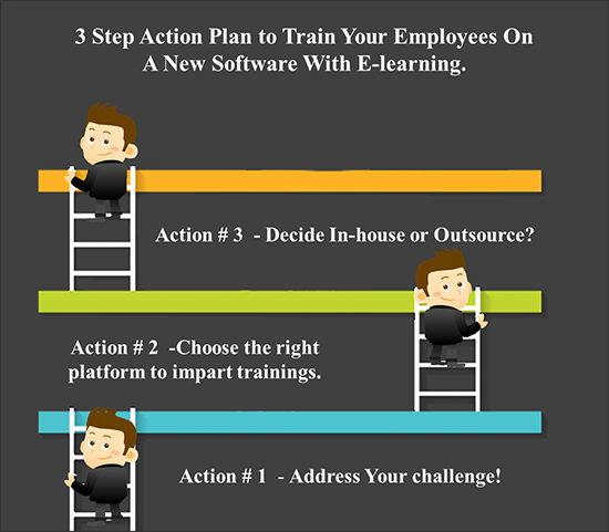 3 Step Action Plan