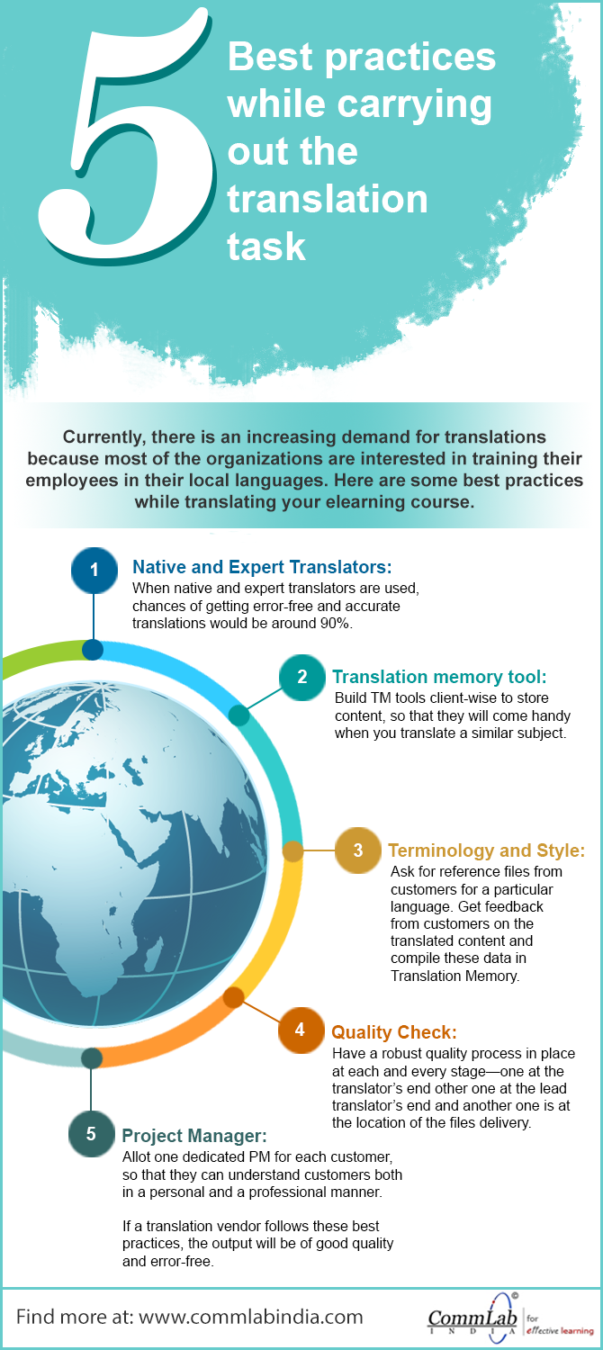 5 Tips to Produce Good Translation of Your E-learning Course [Infographic]