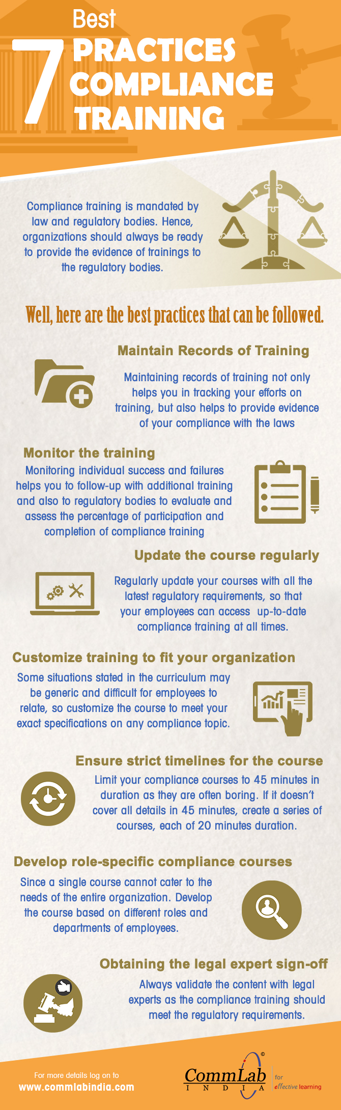 Ethics in the workplace 3 ways to build and maintain an ethical creating a good compliance training program infographic publicscrutiny