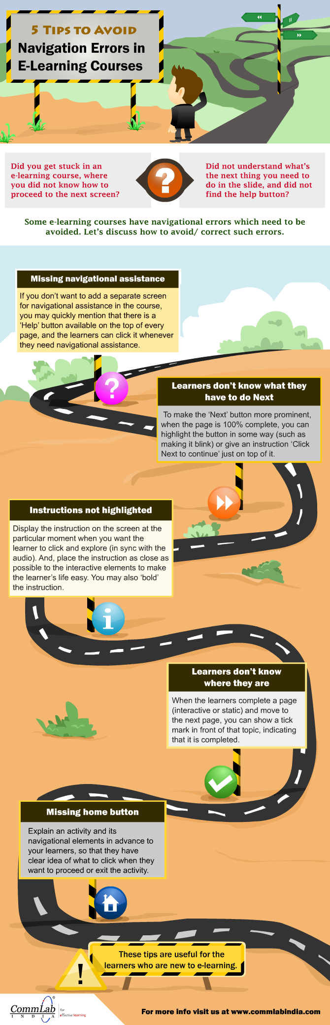 E-learning Design - 5 Navigation Errors That Affect Your Online Course [Infographic]