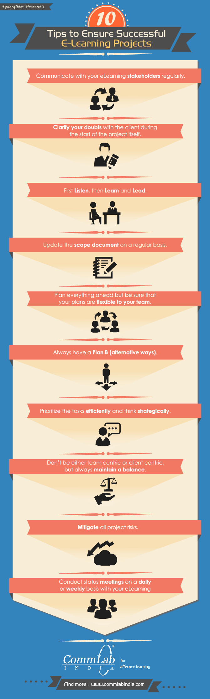 Managing Your E-learning Projects Effectively - 10 Proven Tips [infographic]