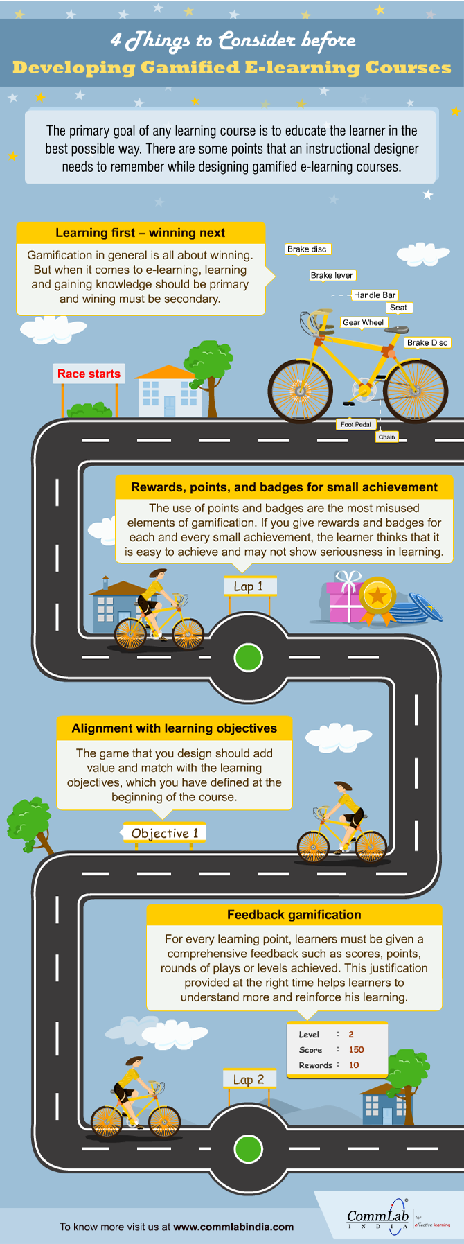 E-learning Design: Leveraging Game Elements in Online Courses [Infographic]