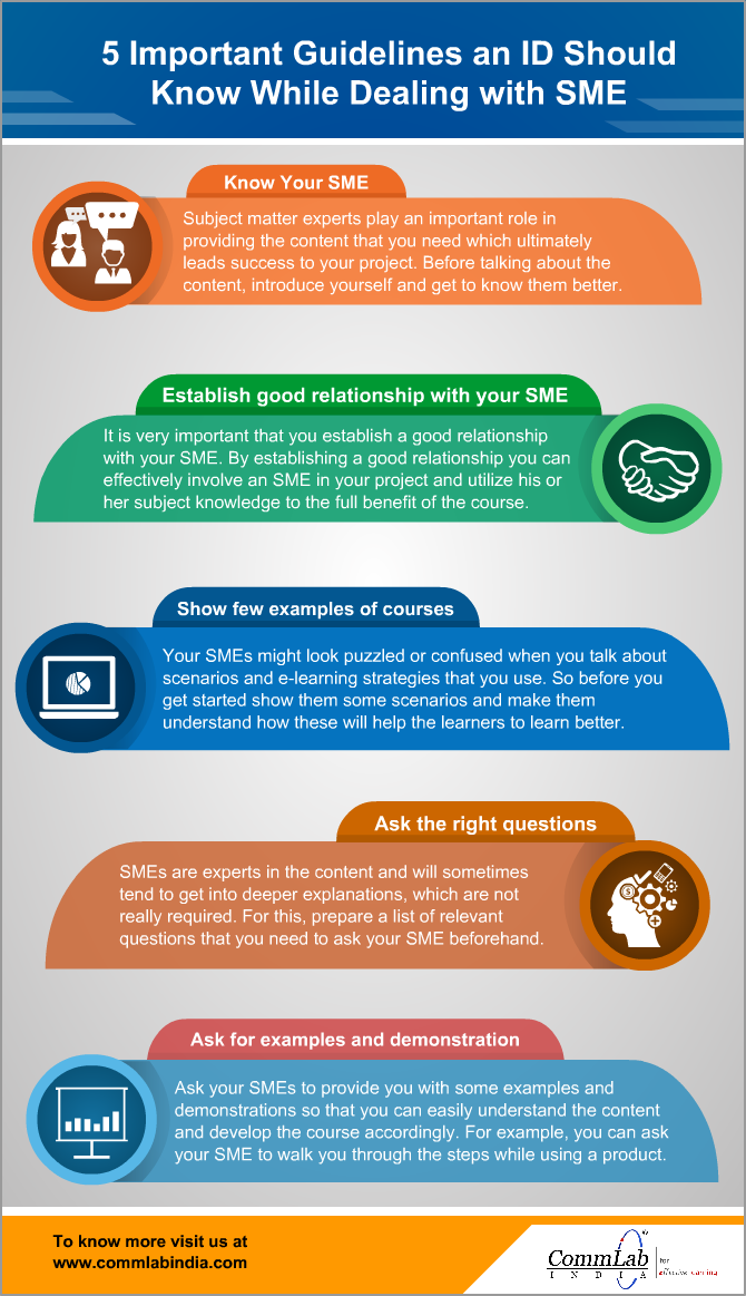 E-learning Development - 5 Tips to Make the Most Out of Your SME [Infographic]