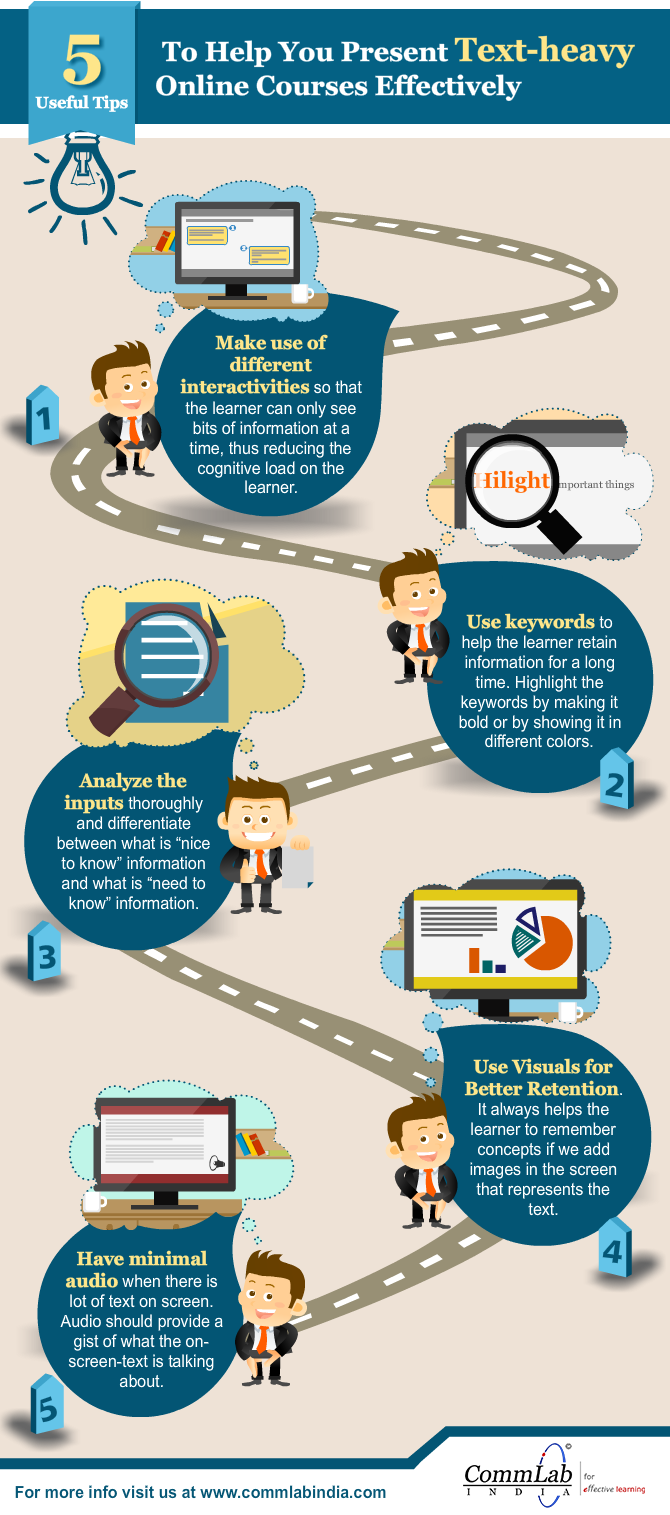 E-learning Design - 5 Tips To Deal With Text-Heavy Learning Content [Infographic]