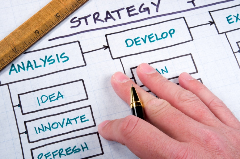 Decide on the presenting strategy
