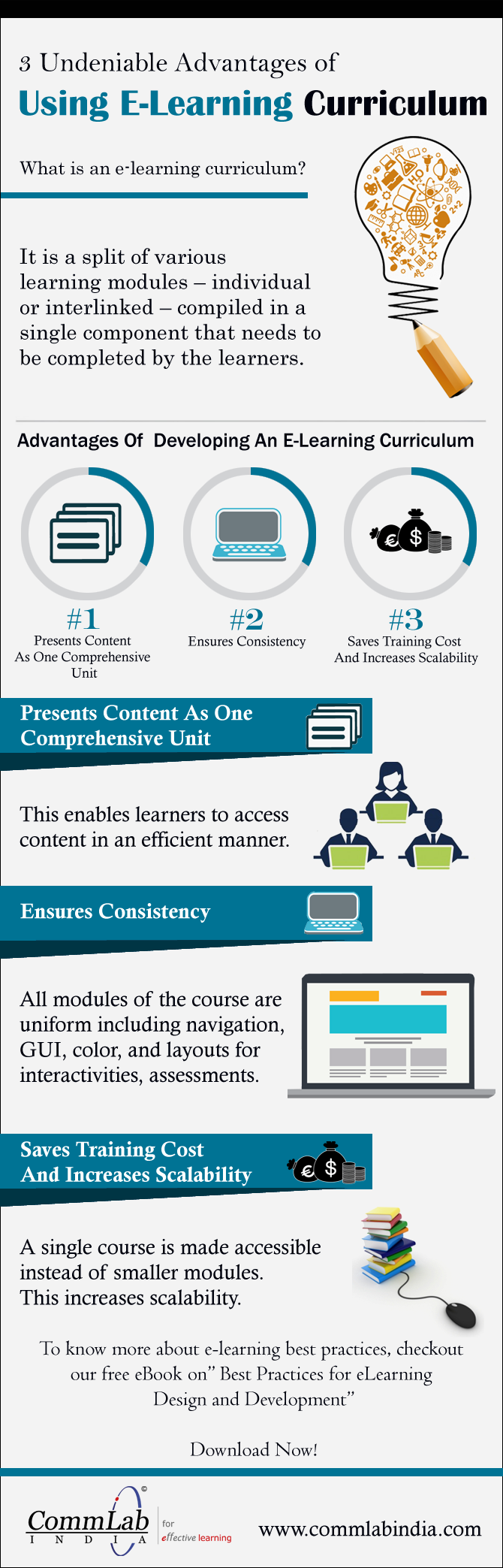 Online Training Curriculums: Paving the Way for Better E-learning [Infographic]