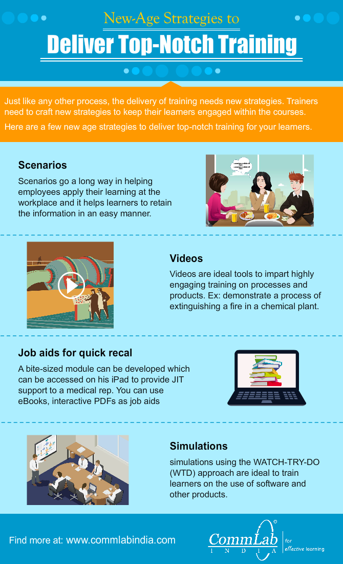 4 E-learning Design Tips to Impart Effective  Online Training [Infographic]