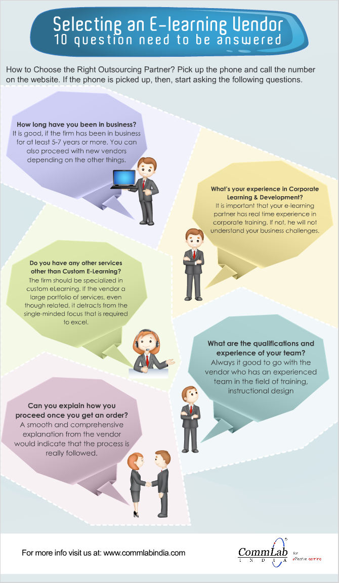 E-learning Outsourcing - Choosing the Right Vendor: Part 1 [Infographic]