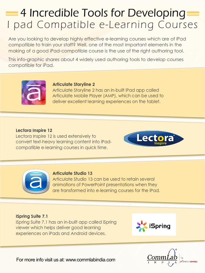 4 Rapid Authoring Tools to Produce Online Courses for the iPad [Infographic]