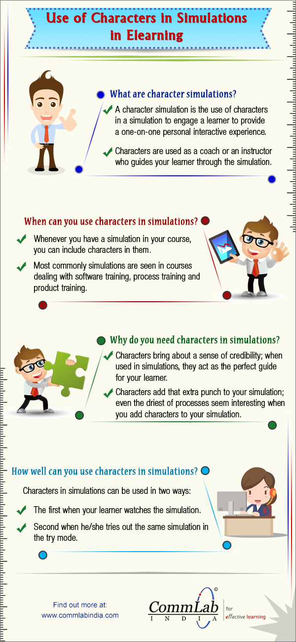 E-learning Design: Using Character-Based Simulations Effectively [Infographic]