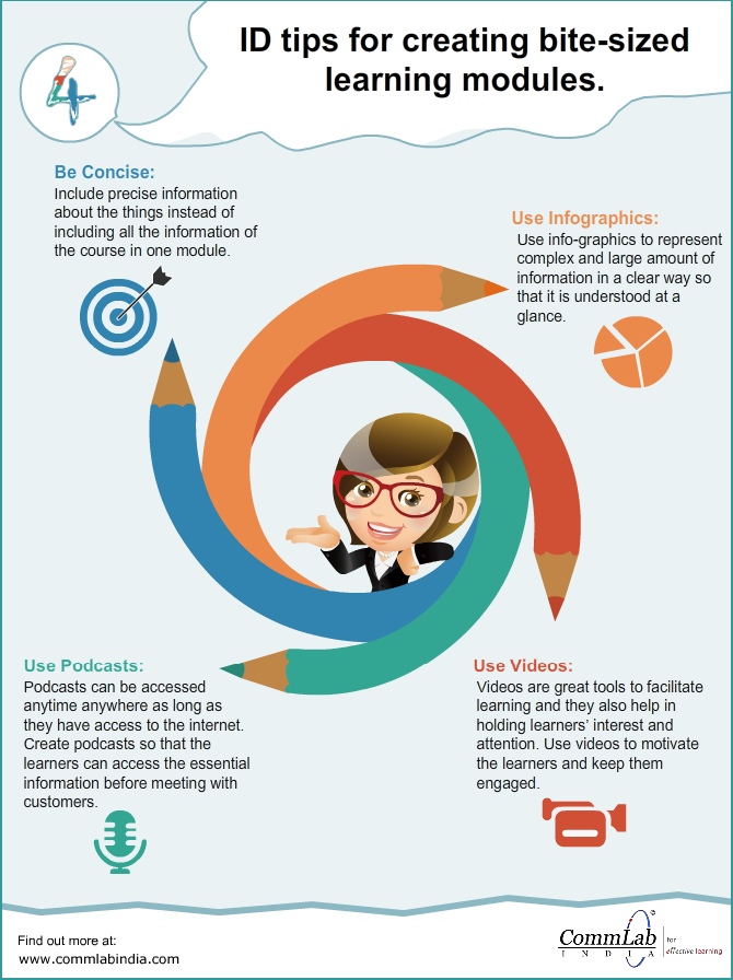 Proven Tips to Design Good Bite-Sized E-learning Courses [Infographic]