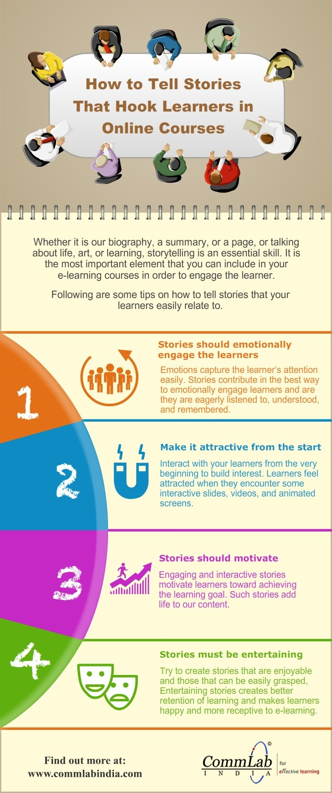 How to Tell Stories That Hook Learners in Online Courses [Infographic]