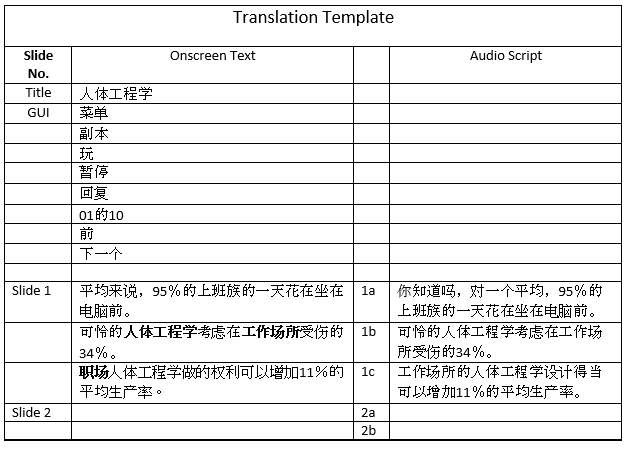 Translation Template