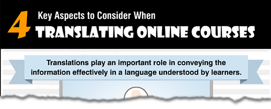 Translating Online Courses - 4 Essential Steps to Follow