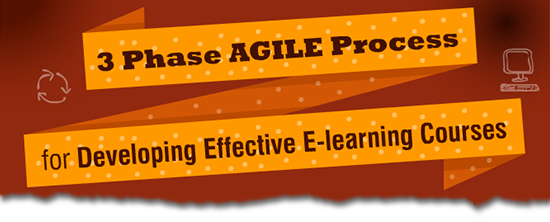 E-learning Development - The 3 Phase Agile Process
