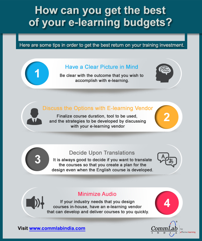 Making the Most of Your E-learning Budget - A Few Aspects to Consider [Infographic]