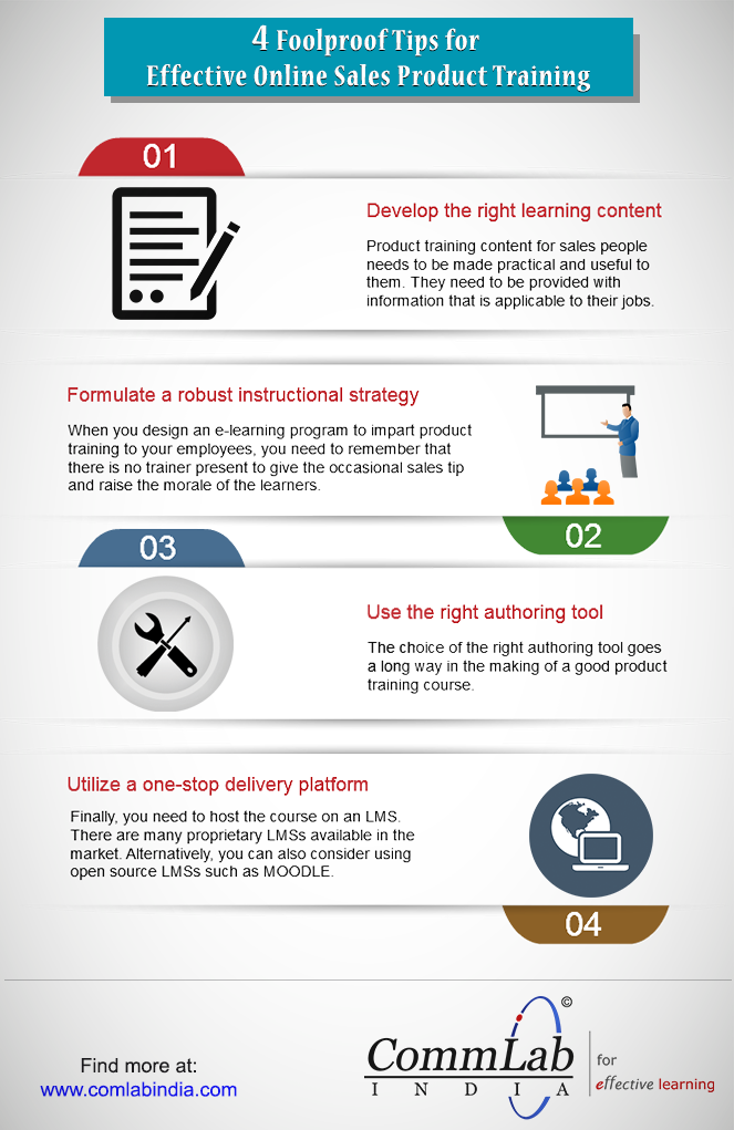 4 Foolproof Tips For Effective Online Product Sales Training [Infographic]