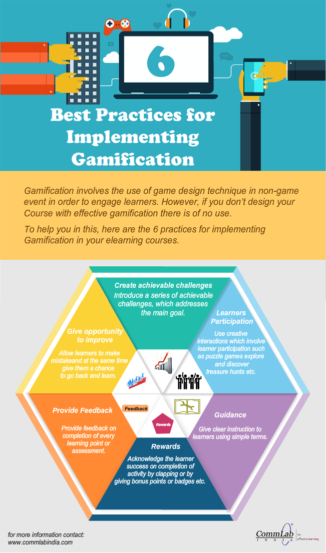Developing a Good Gamified Online Course - 6 Aspects to Consider [Infographic]