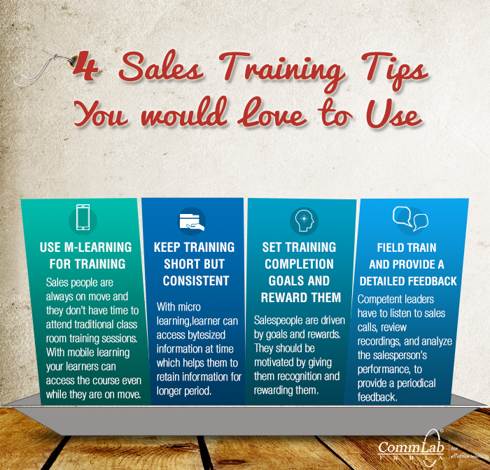 4 Tips to Impart Effective Product knowledge Training to Your Sales Team [Infographic]