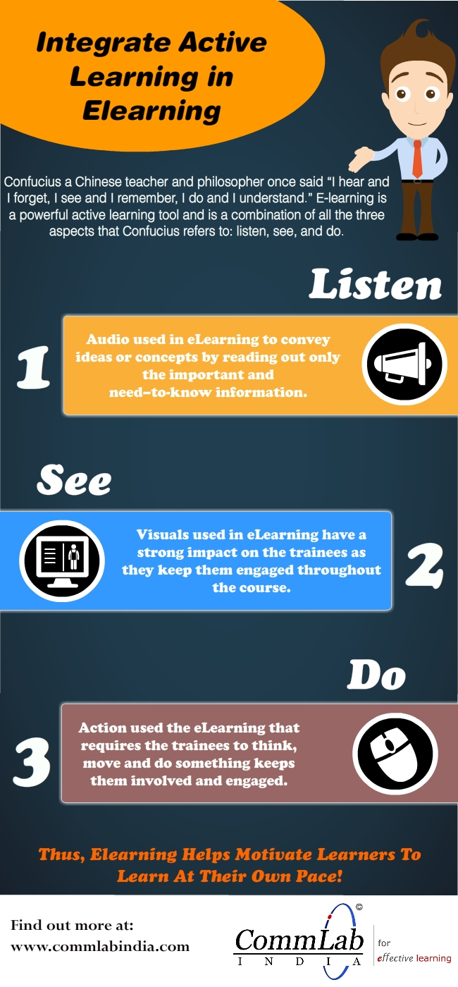 Ensuring Active Participation of Learners in Your E-learning Program [Infographic]