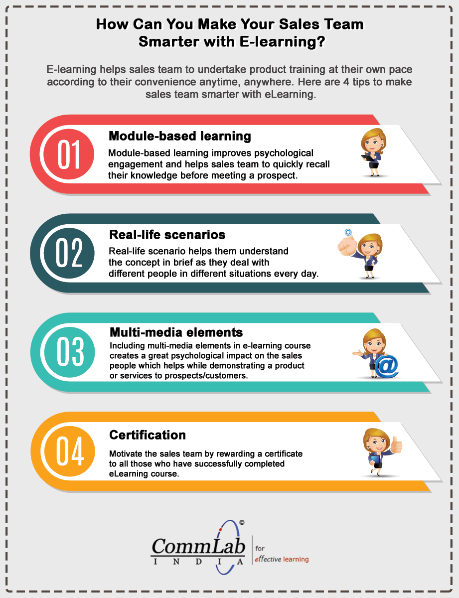 E-learning for Sales People - A Few Tips to Impart Better Training [Infographic]
