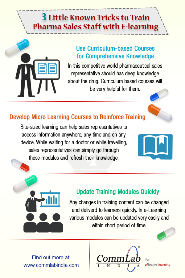E-learning for Training Medical Reps - 3 Useful Tips [Infographic]